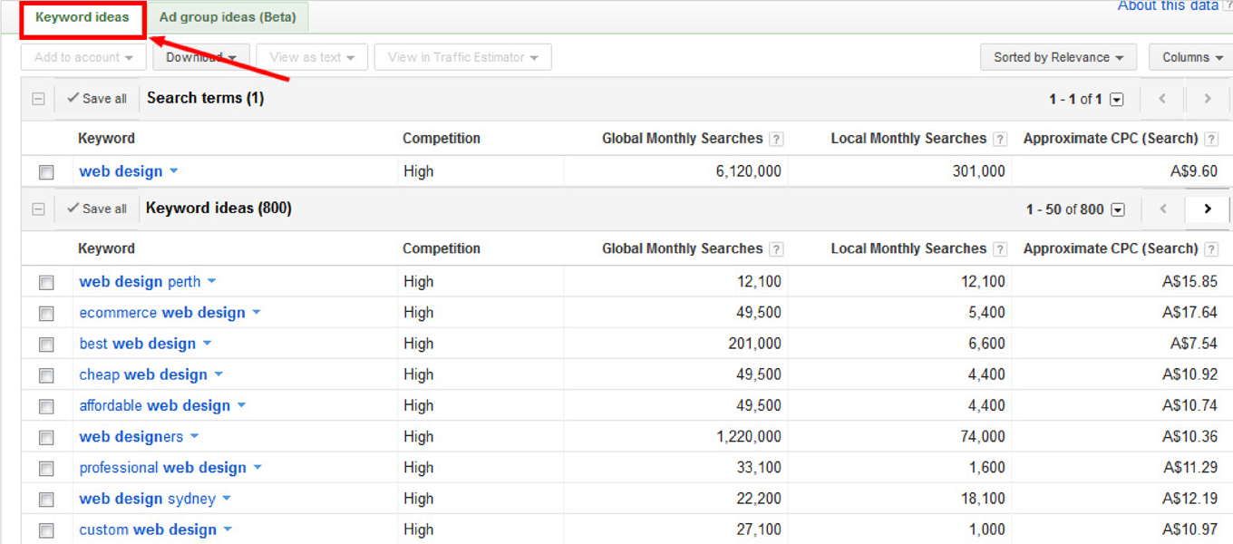 how to choose profitable keywords with google adwords