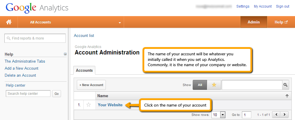 How To Give Administrator Access to Google Analytics: Step 2.