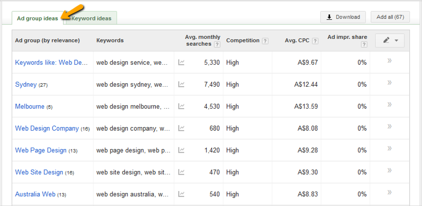 How to Use the Google AdWords Keyword Planner
