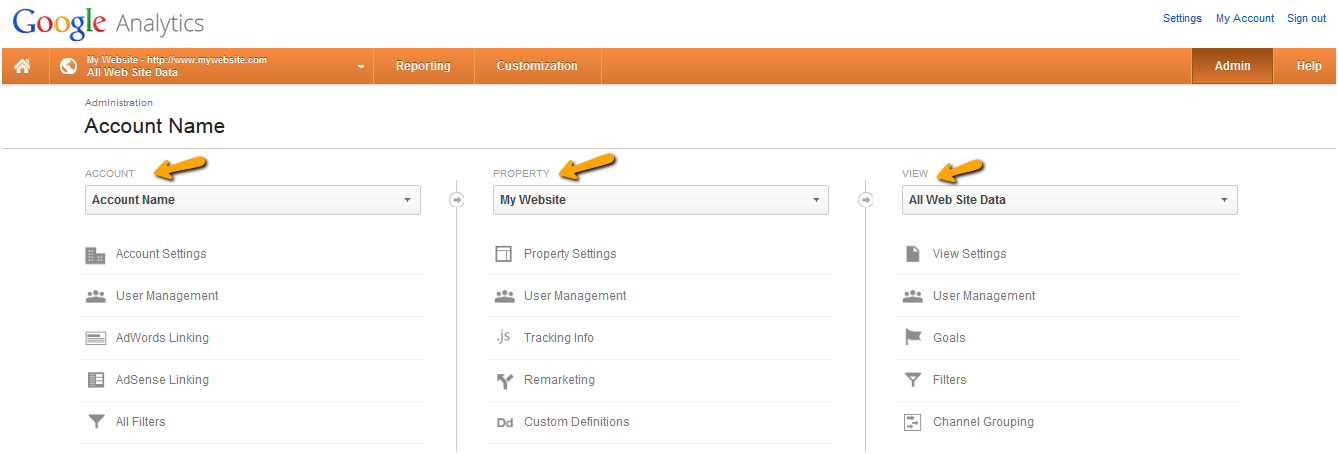How To Add A User To Your Google Analytics Account