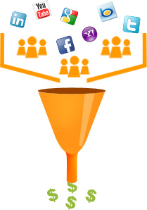 Sales funnel optimisation